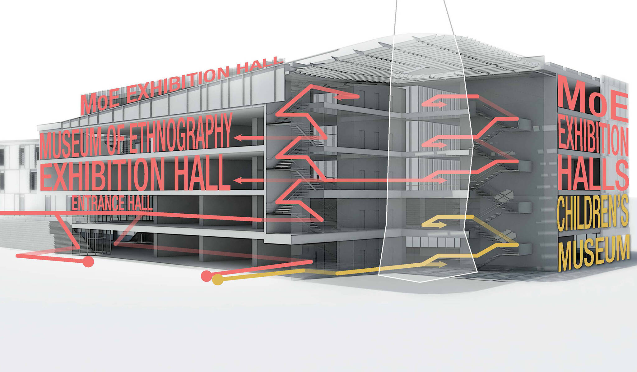 Circulation diagram of the Museum of Etnography project located in Budapest, Hungary designed by the architecture studio Danny Forster & Architecture