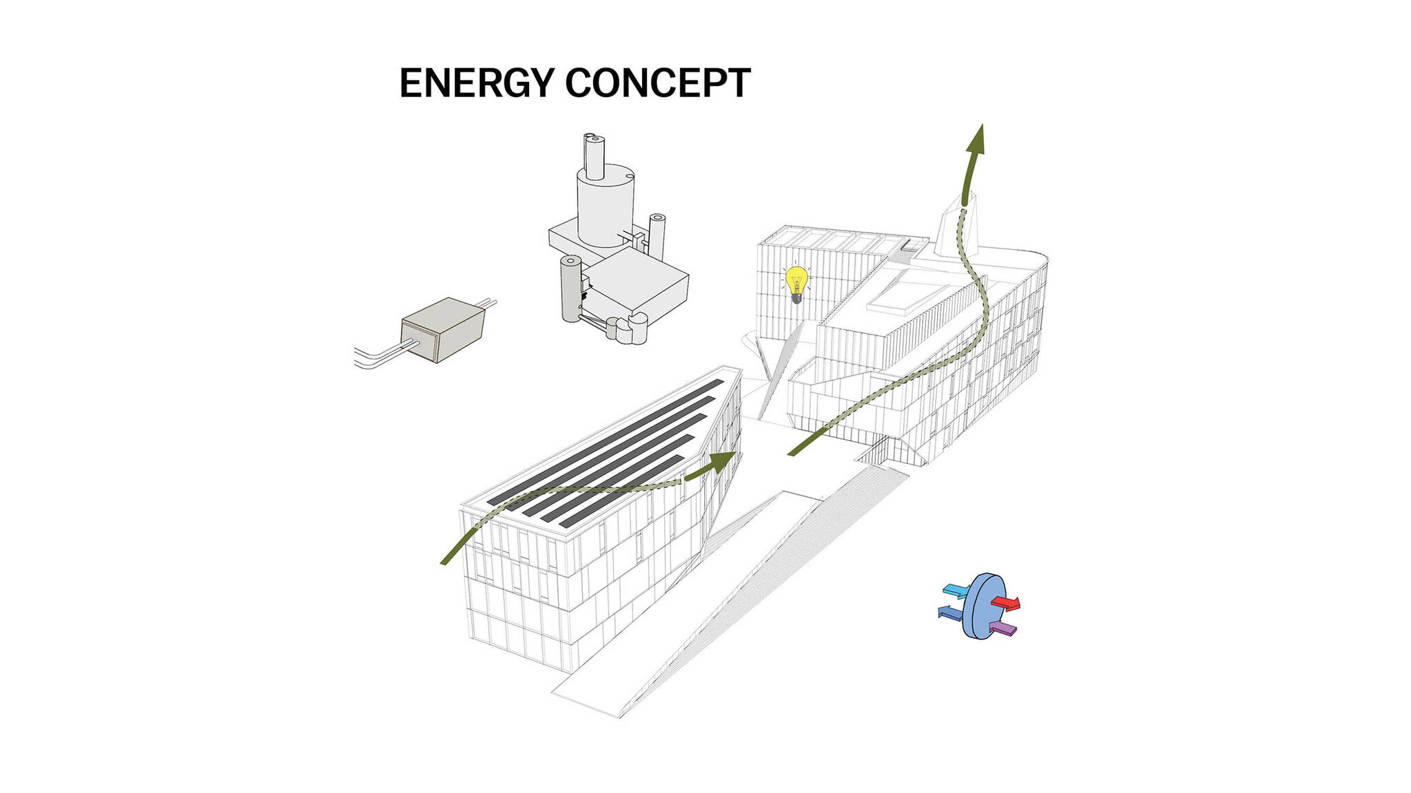 Energy concept of the Museum of Etnography project located in Budapest, Hungary designed by the architecture studio Danny Forster & Architecture
